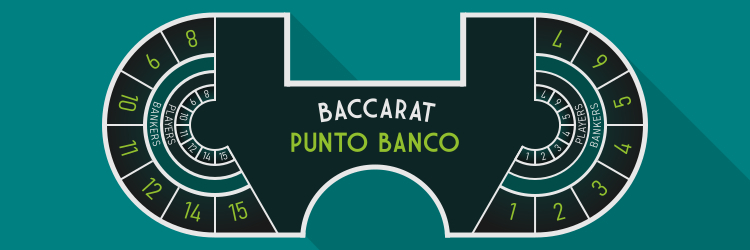 Punto Banco Baccarat Online